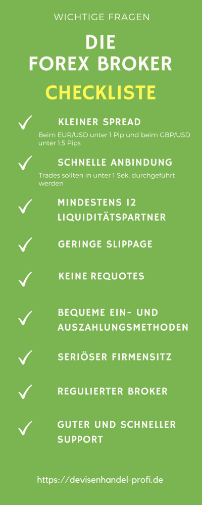 Forex Broker Checkliste (1)