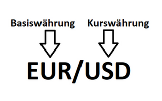 EURUSD Basiswährung