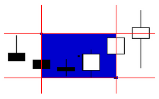 Forex Box